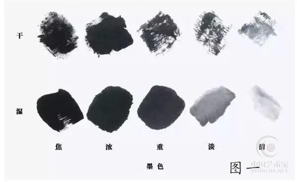 画水墨画用什么笔-中国画如何用笔、用墨?(图1)   中国画如何用笔、用墨?(图2)